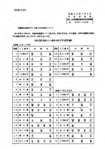 京都市文化市民局発表2014年7月2日